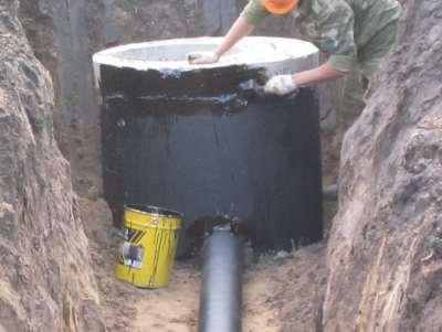 гидроизоляция колодцев