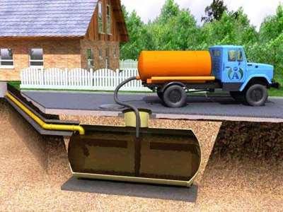 Популярные способы откачки канализации