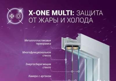 Характеристики стеклопакетов X-ONE Multi