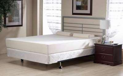 Как правильно подобрать кровать для спальни?