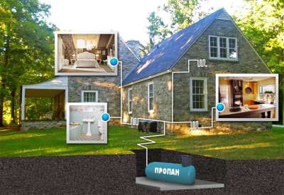 Автономная газификация дома, ее плюсы и минусы