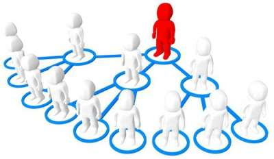 Сетевой маркетинг – современный и эффективный способ ведения бизнеса