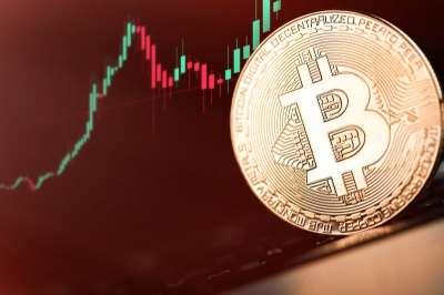 Популярные способы покупки биткоина