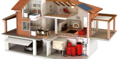 Все что нужно для дома есть в одном месте