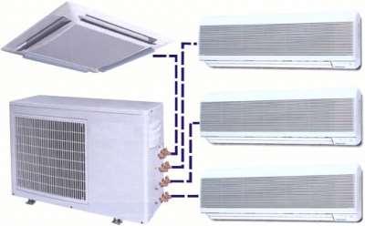 Профессиональная установка кондиционеров и мульти-сплит систем
