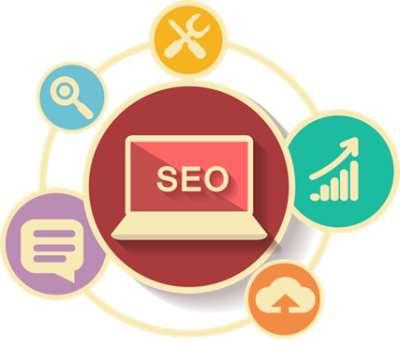 Seo-продвижение сайта – главный секрет успеха вашей компании