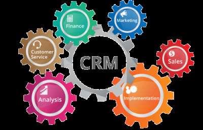 Выбор CRM-системы для малого бизнеса