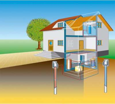 Особенности отопления дома тепловым насосом.