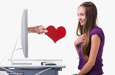 Сайт знакомств Тинд: лучшее решение для поиска второй половинки