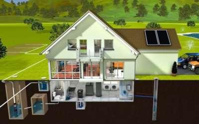 Процесс обустройства водоснабжение частного дома